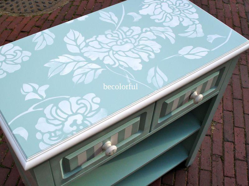 Aqua chest