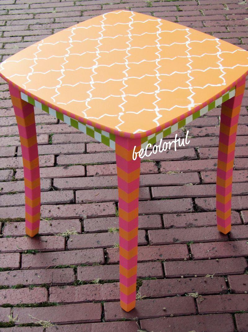 Orange table full tilt angle
