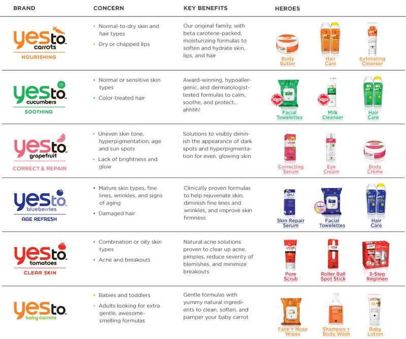 Brands-bg